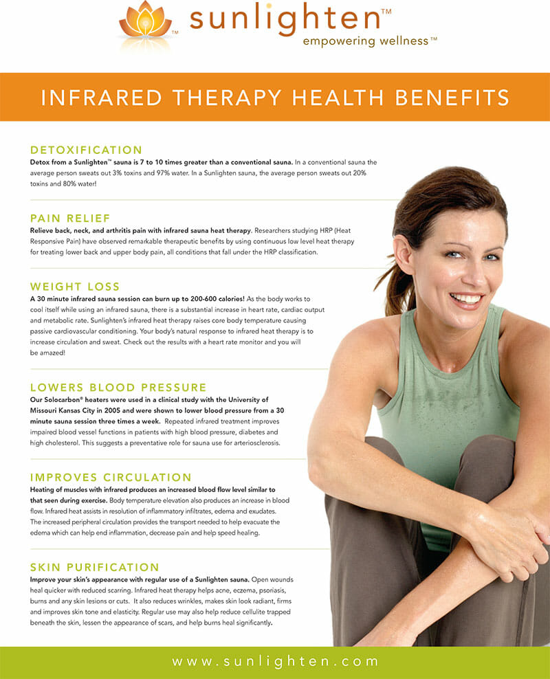 INFRARED THERAPY HEALTH BENEFITS DETOXIFICATION Detox from a SunlightenTM sauna is 7 to 10 times greater than a conventional sauna. In a conventional sauna the average person sweats out 3% toxins and 97% water. In a Sunlighten sauna, the average person sweats out 20% toxins and 80% water! PAIN RELIEF Relieve back, neck, and arthritis pain with infrared sauna heat therapy. Researchers studying HRP (Heat Responsive Pain) have observed remarkable therapeutic benefits by using continuous low level heat therapy for treating lower back and upper body pain, all conditions that fall under the HRP classification. WEIGHT LOSS A 30 minute infrared sauna session can burn up to 200-600 calories! As the body works to cool itself while using an infrared sauna, there is a substantial increase in heart rate, cardiac output and metabolic rate. Sunlighten's infrared heat therapy raises core body temperature causing passive cardiovascular conditioning. Your body's natural response to infrared heat therapy is to increase circulation and sweat. Check out the results with a heart rate monitor and you will be amazed! LOWERS BLOOD PRESSURE Our Solocarbon® heaters were used in a clinical study with the University of Missouri Kansas City in 2005 and were shown to lower blood pressure from a 30 minute sauna session three times a week. Repeated infrared treatment improves impaired blood vessel functions in patients with high blood pressure, diabetes and high cholesterol. This suggests a preventative role for sauna use for arteriosclerosis. IMPROVES CIRCULATION Heating of muscles with infrared produces an increased blood flow level similar to that seen during exercise. Body temperature elevation also produces an increase in blood flow. Infrared heat assists in resolution of inflammatory infiltrates, edema and exudates. The increased peripheral circulation provides the transport needed to help evacuate the edema which can help end inflammation, decrease pain and help speed healing. SKIN PURIFICATION Improve your skin's appearance with regular use of a Sunlighten sauna. Open wounds heal quicker with reduced scarring. Infrared heat therapy helps acne, eczema, psoriasis, burns and any skin lesions or cuts. It also reduces wrinkles, makes skin look radiant, firms and improves skin tone and elasticity. Regular use may also help reduce cellulite trapped beneath the skin, lessen the appearance of scars, and help burns heal significantly. www.sunlighten.com